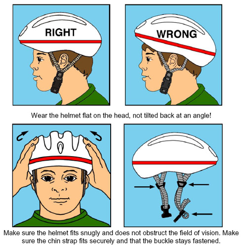 Bicycle Safety: The Importance Of Wearing A Safety Helmet