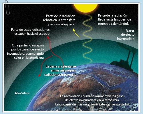 cambio_climatico2.jpg