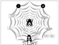 The Amazing Spider-Lamb's Web of the Real Number System<br>