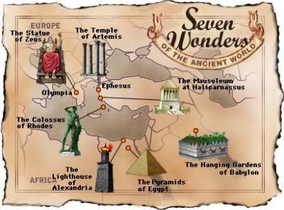 تاريخ العالم القديم Ancient World History