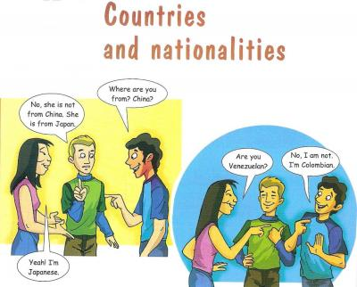 Talking About Countries And Nationalities