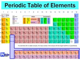 Meet An Element