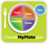 How To Use Myplate To Create A Nutritional Meal.