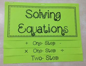 One-Step/Two-Step Equations Webquest Project