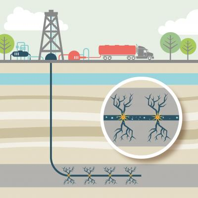 Are We Fracking Crazy? Hydraulic Fracturing In The United States
