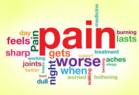 Pain Management In The Post-Op Patient