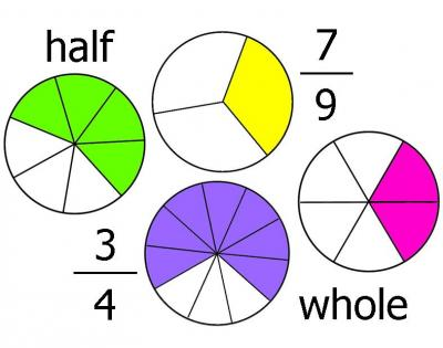 Fractions Are Fun!!!