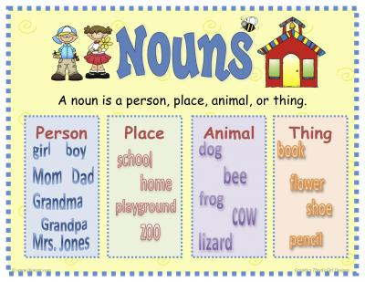 Nouns- Proper And Common