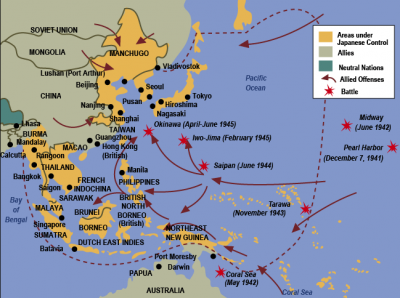 The Pacific Warfare Of World War Two