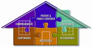 Delivering Patient-And Family-Centered Care At Home