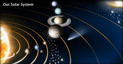 My Webquest On The Solar System