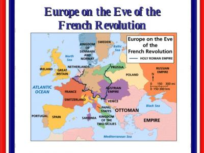 U.S. History-The French Revolution