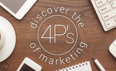 The Marketing Mix (4ps)