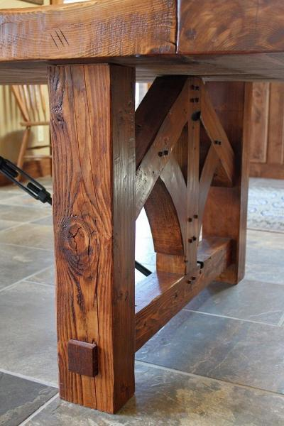 The Art Of Building Sturdy Table Legs