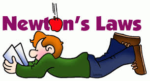 Understanding Newton'S Laws Of Motion