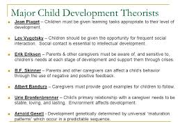 Theorist That Have Changed The Way We Teach Young Children.
