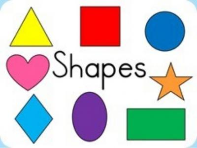 Naming Shapes