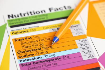 Decoding Nutrition Labels And Marketing Strategies