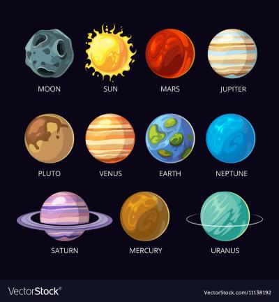 The Solar System!!!!!