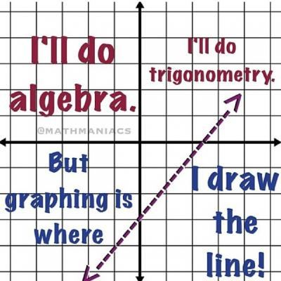 Maths-Graphing Linear Equations